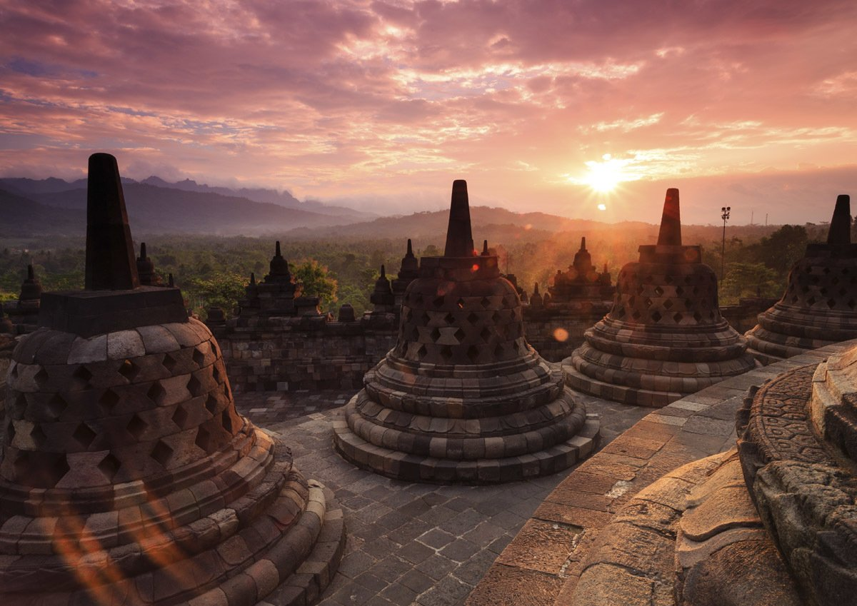 Turismo por Yogyakarta